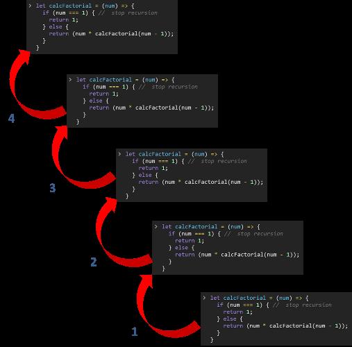 רקורסיה ב-JavaScript – כשפונקציה קוראת לעצמה