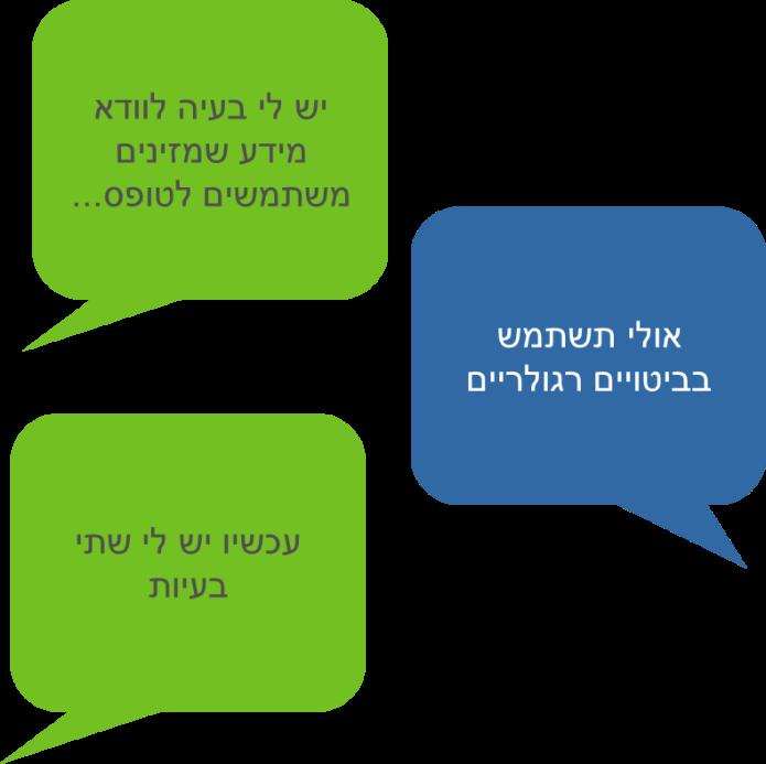 ביטויים רגולריים ב javascript