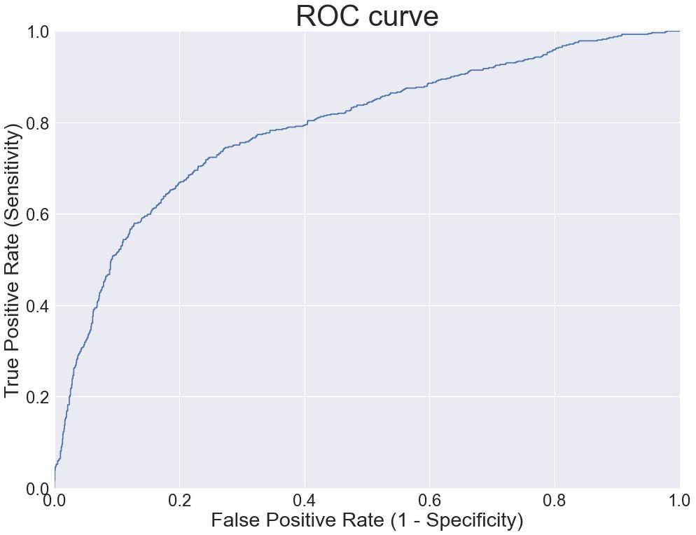 מדדים להערכת המודל ועקומת ROC-AUC