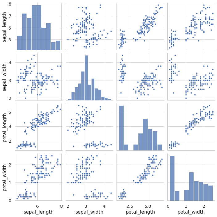 Seaborn pairplot function allows us to show the relationships between every two numeric columns in the dataset