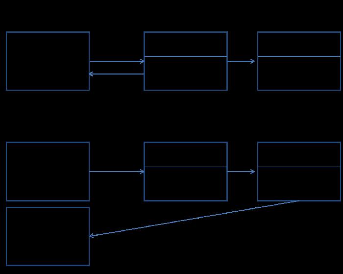 טיפול בשגיאות ב-JavaScript