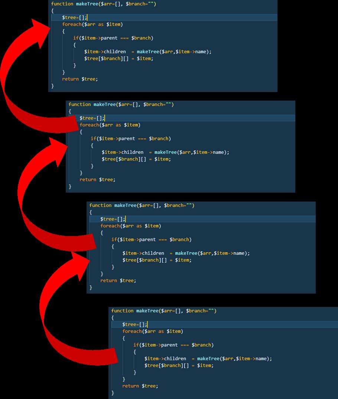 רקורסיה ב-PHP – כשפונקציה קוראת לעצמה