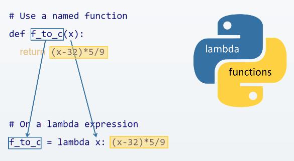 פונקציות למדא (lambda) אנונימיות בפייתון
