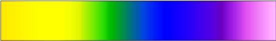 גרדיאנט לינארי באמצעות CSS3