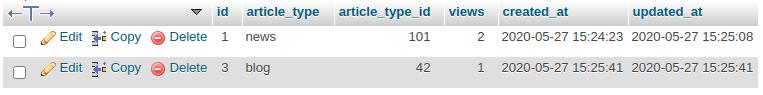 טיפ mySQL: עדכון מונה בטבלה